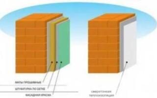 Преимущества и недостатки сверхтонкой теплоизоляции